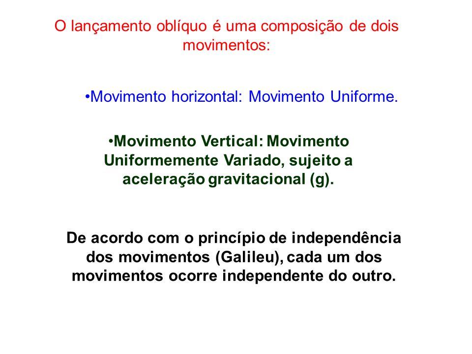 O lançamento oblíquo é uma composição de dois movimentos: Movimento horizontal: Movimento Uniforme. Movimento Vertical: Movimento Uniformemente Variad