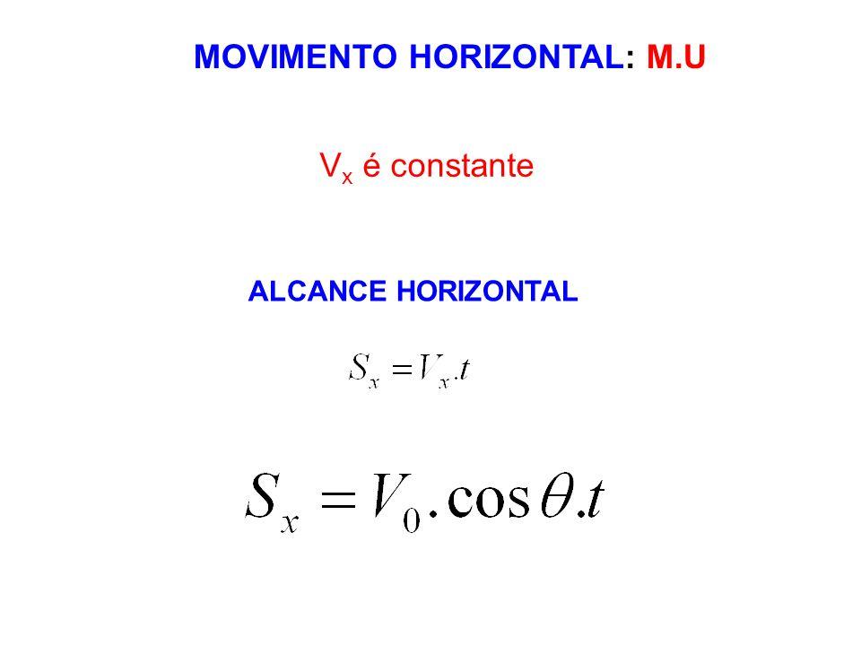 MOVIMENTO HORIZONTAL: M.U V x é constante ALCANCE HORIZONTAL