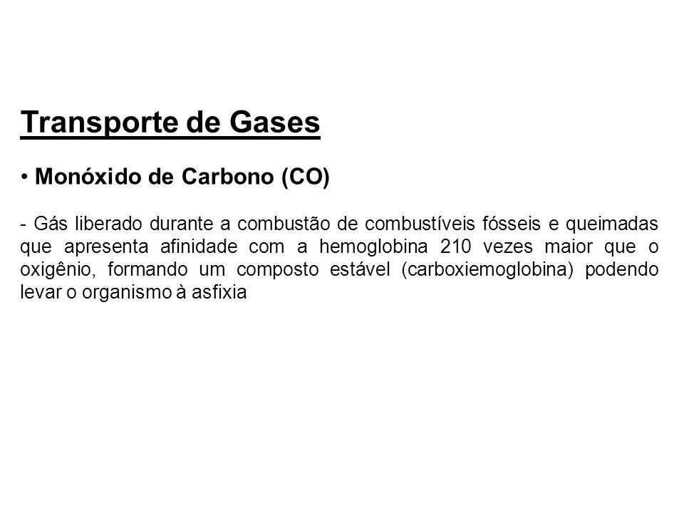 Transporte de Gases Monóxido de Carbono (CO) - Gás liberado durante a combustão de combustíveis fósseis e queimadas que apresenta afinidade com a hemo