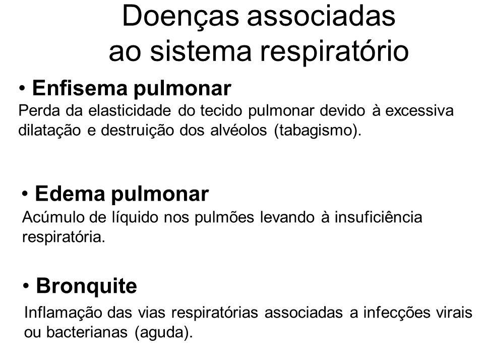 Enfisema pulmonar Perda da elasticidade do tecido pulmonar devido à excessiva dilatação e destruição dos alvéolos (tabagismo). Edema pulmonar Acúmulo
