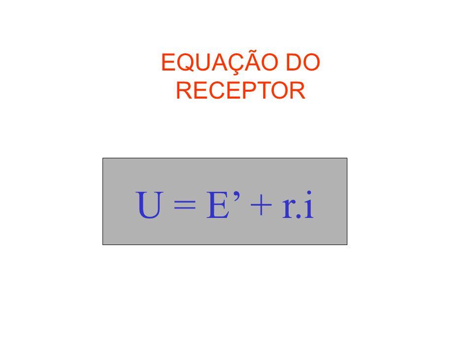 EQUAÇÃO DO RECEPTOR U = E + r.i