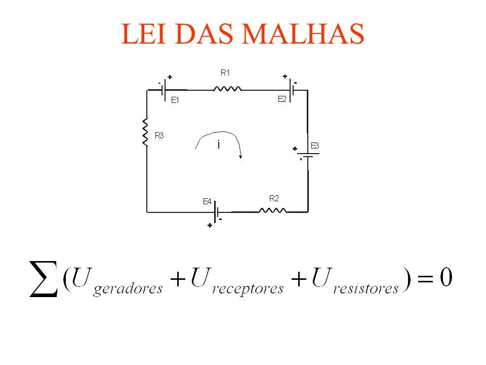 LEI DAS MALHAS