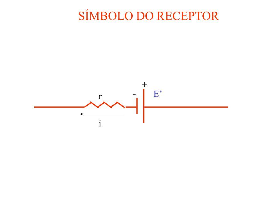 SÍMBOLO DO RECEPTOR E i + - r