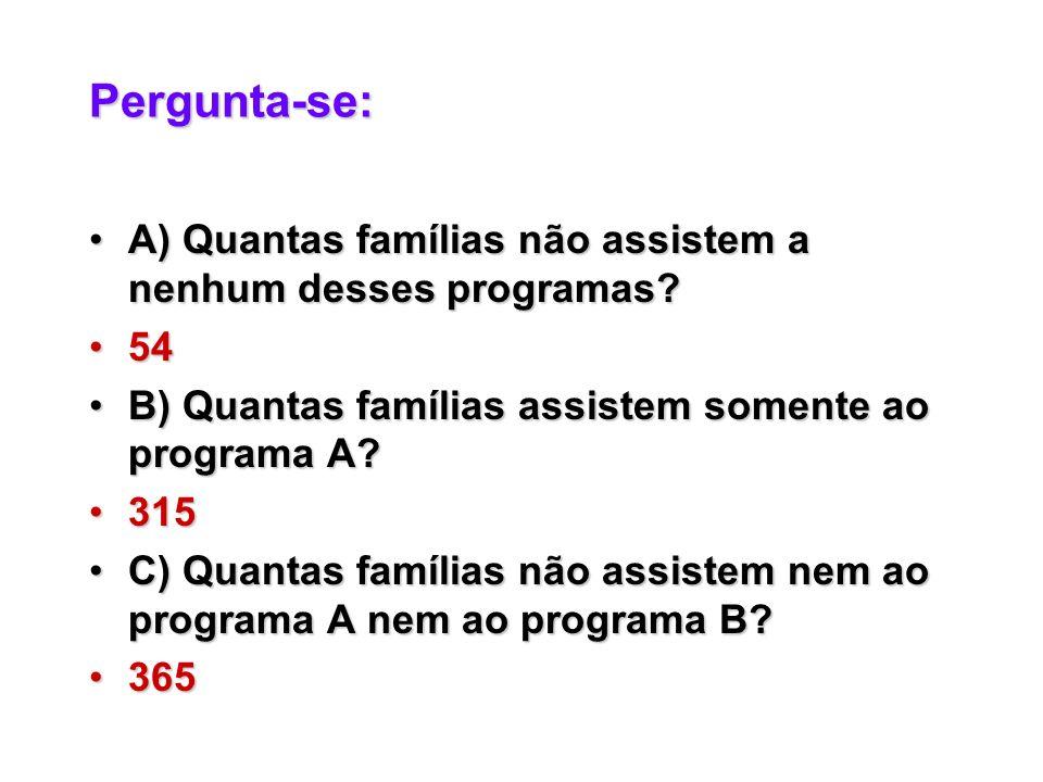 Pergunta-se: A) Quantas famílias não assistem a nenhum desses programas.