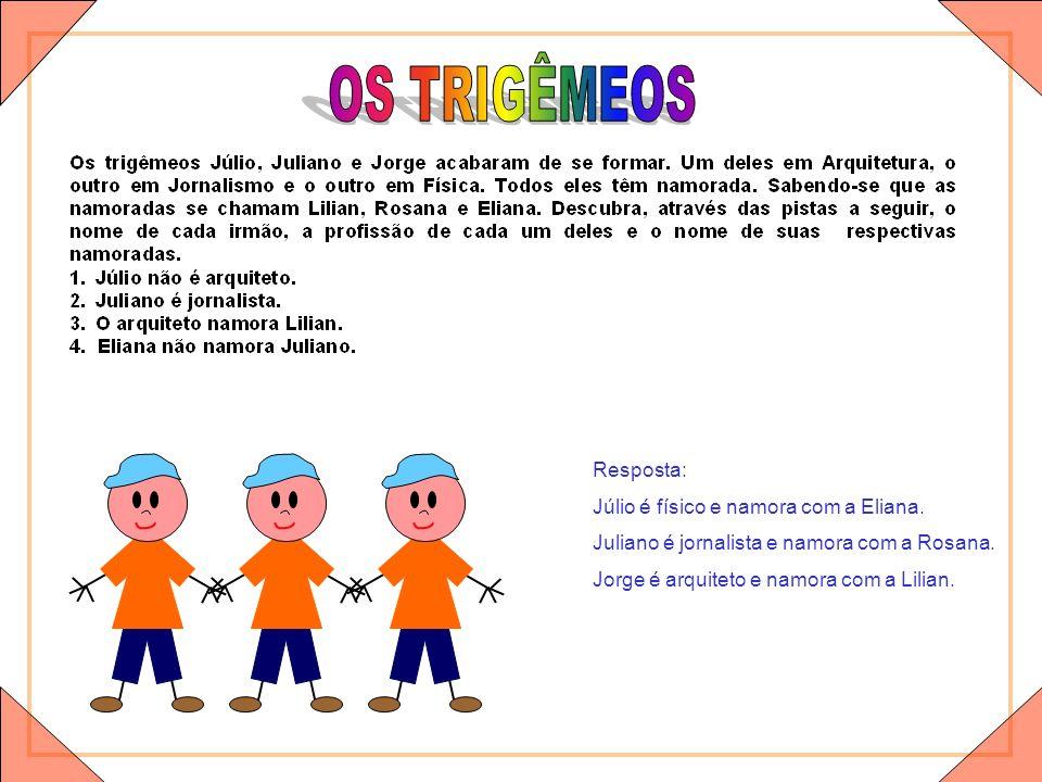 Resposta: Júlio é físico e namora com a Eliana. Juliano é jornalista e namora com a Rosana. Jorge é arquiteto e namora com a Lilian.