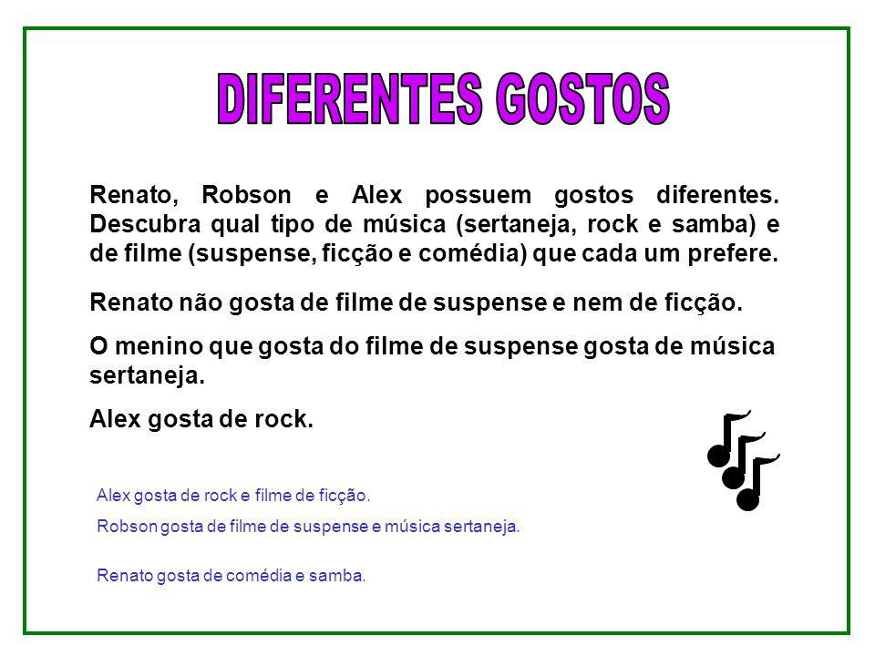 Renato, Robson e Alex possuem gostos diferentes. Descubra qual tipo de música (sertaneja, rock e samba) e de filme (suspense, ficção e comédia) que ca