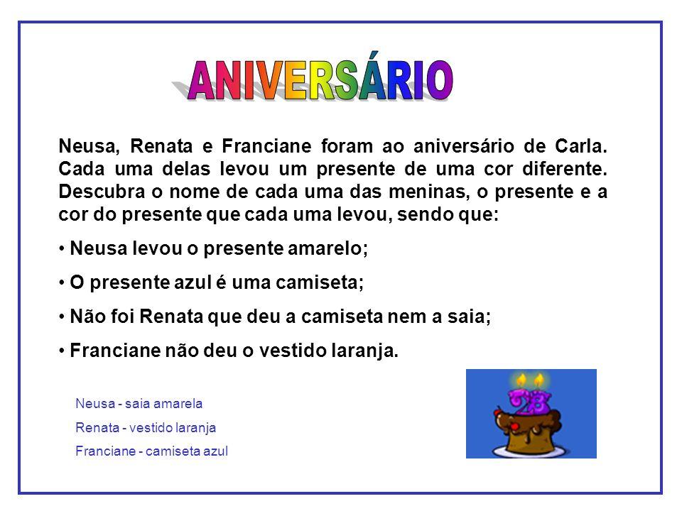 Neusa, Renata e Franciane foram ao aniversário de Carla. Cada uma delas levou um presente de uma cor diferente. Descubra o nome de cada uma das menina