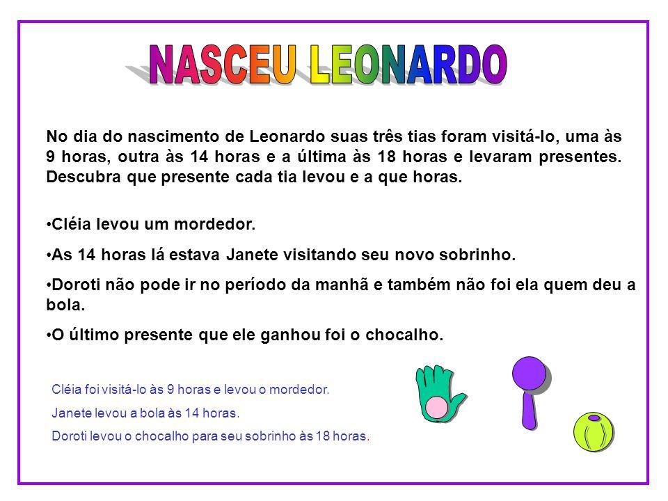 No dia do nascimento de Leonardo suas três tias foram visitá-lo, uma às 9 horas, outra às 14 horas e a última às 18 horas e levaram presentes. Descubr