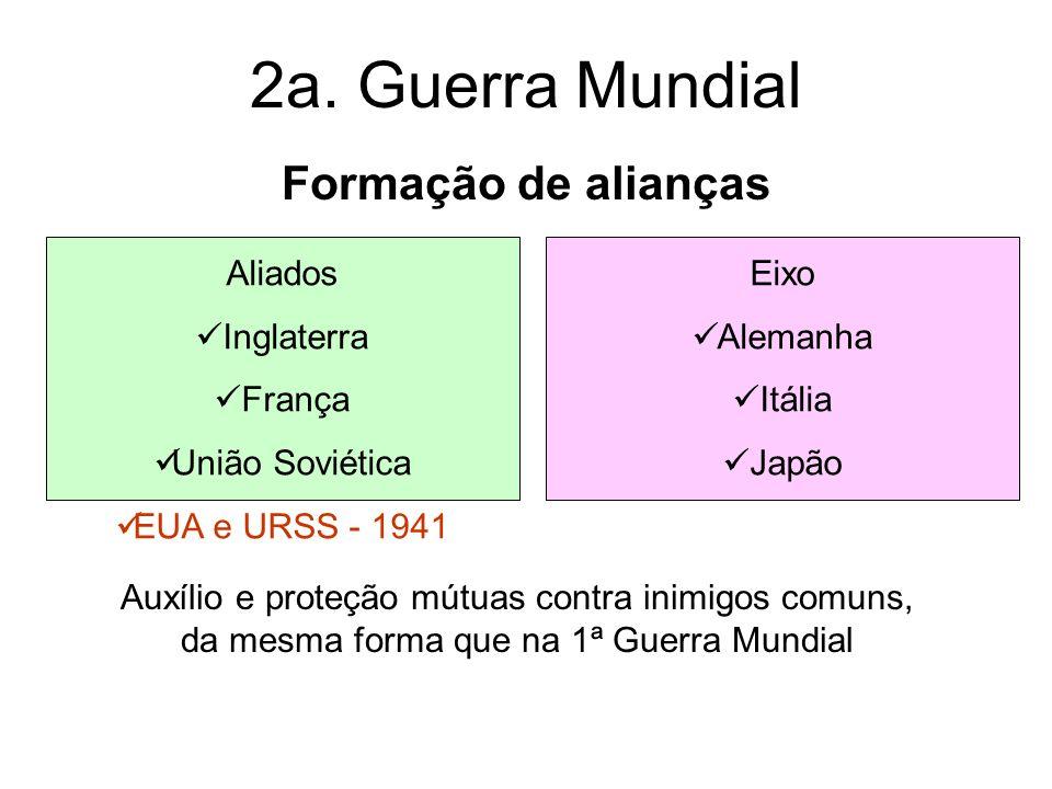 Formação de alianças Aliados Inglaterra França União Soviética EUA e URSS - 1941 Eixo Alemanha Itália Japão Auxílio e proteção mútuas contra inimigos