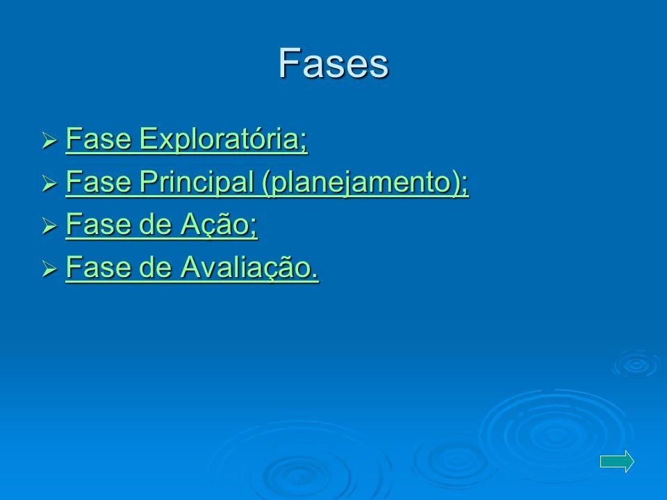 Fases Fase Exploratória; Fase Exploratória; Fase Exploratória; Fase Exploratória; Fase Principal (planejamento); Fase Principal (planejamento); Fase P