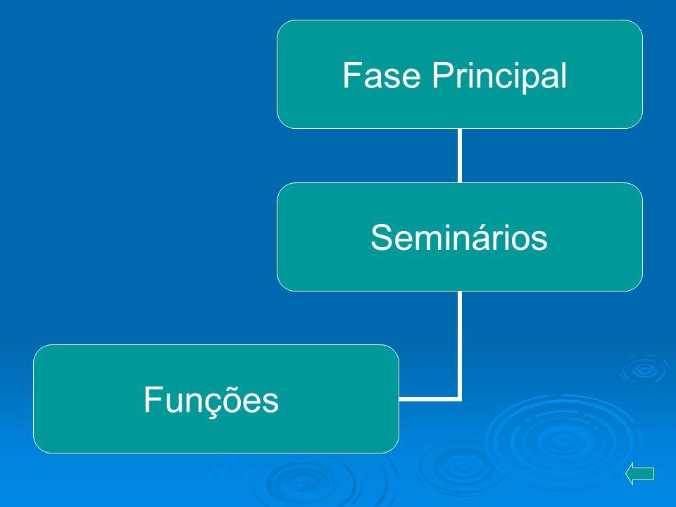 Fase Principal Seminários Funções