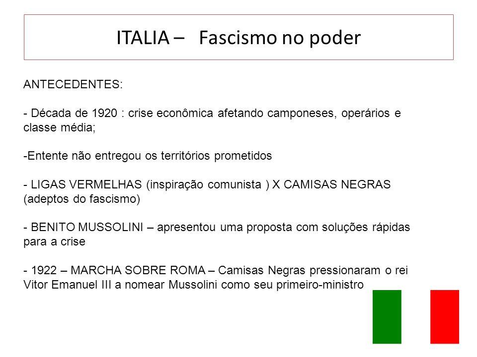 ITALIA – Fascismo no poder ANTECEDENTES: - Década de 1920 : crise econômica afetando camponeses, operários e classe média; -Entente não entregou os te