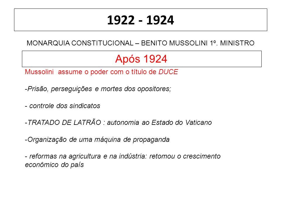 1922 - 1924 MONARQUIA CONSTITUCIONAL – BENITO MUSSOLINI 1º. MINISTRO Após 1924 Mussolini assume o poder com o título de DUCE -Prisão, perseguições e m