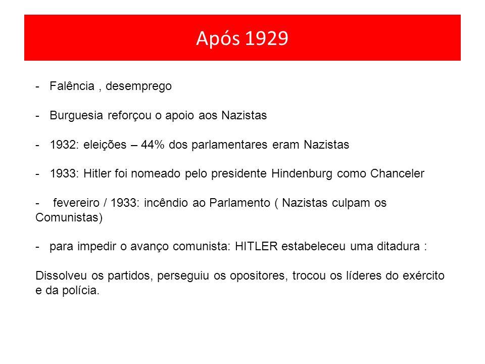 Após 1929 - Falência, desemprego - Burguesia reforçou o apoio aos Nazistas - 1932: eleições – 44% dos parlamentares eram Nazistas - 1933: Hitler foi n