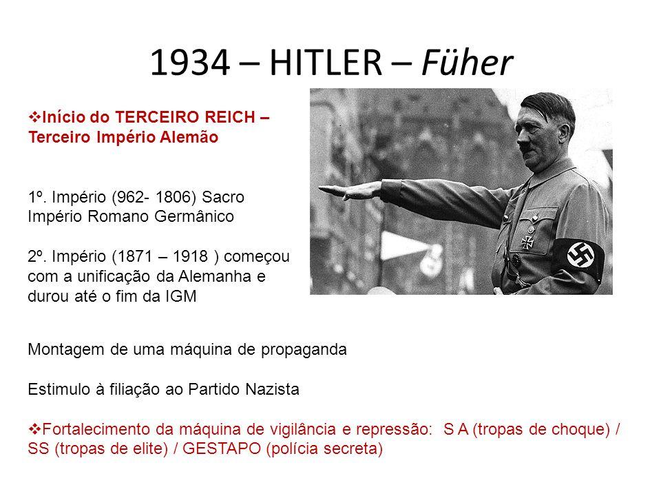 Os apoiadores de Hitler BURGUESIA e população ANTICOMUNISTA Estratégias para chegar E se manter no poder 1º.
