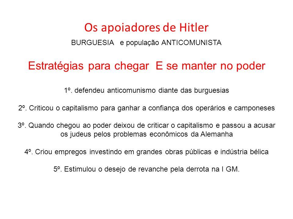 Os apoiadores de Hitler BURGUESIA e população ANTICOMUNISTA Estratégias para chegar E se manter no poder 1º. defendeu anticomunismo diante das burgues