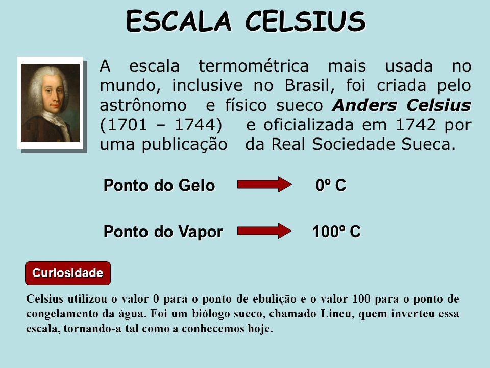 ESCALA CELSIUS Ponto do Gelo 0º C Ponto do Vapor 100º C Anders Celsius A escala termométrica mais usada no mundo, inclusive no Brasil, foi criada pelo astrônomo e físico sueco Anders Celsius (1701 – 1744) e oficializada em 1742 por uma publicação da Real Sociedade Sueca.