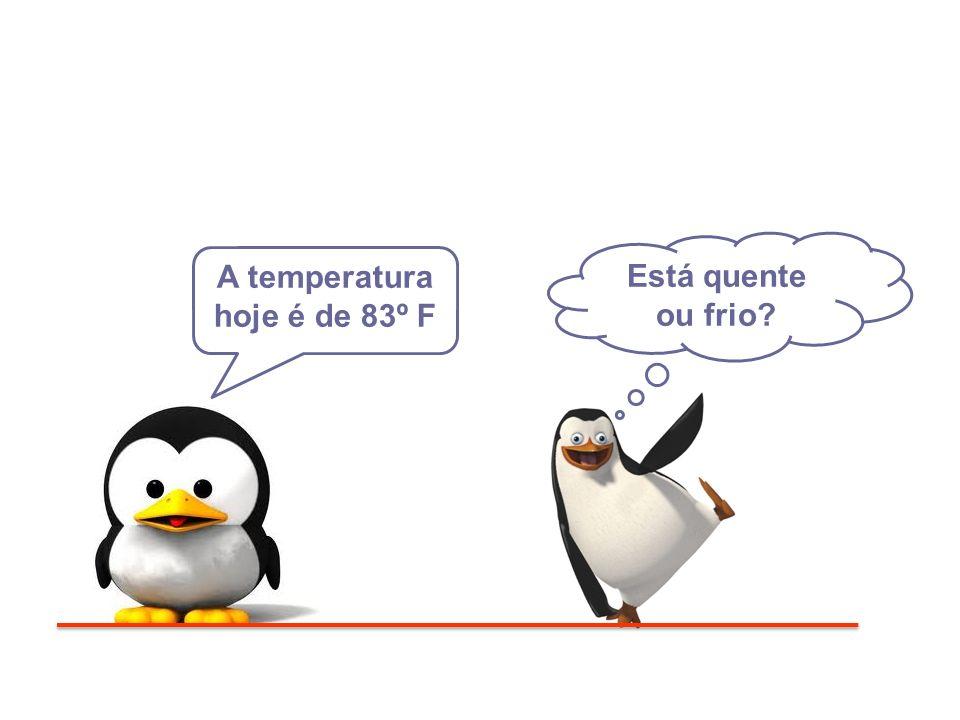 A temperatura hoje é de 83º F Está quente ou frio?