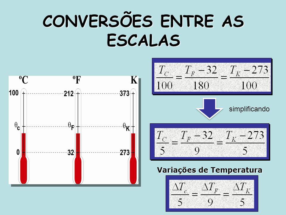 CONVERSÕES ENTRE AS ESCALAS Variações de Temperatura simplificando