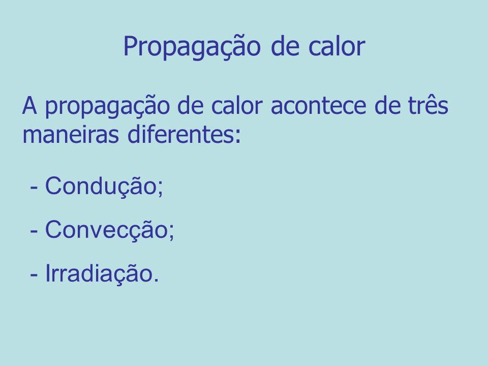 - Condução; - Convecção; - Irradiação.