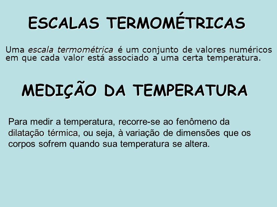 escala termométrica Uma escala termométrica é um conjunto de valores numéricos em que cada valor está associado a uma certa temperatura. ESCALAS TERMO