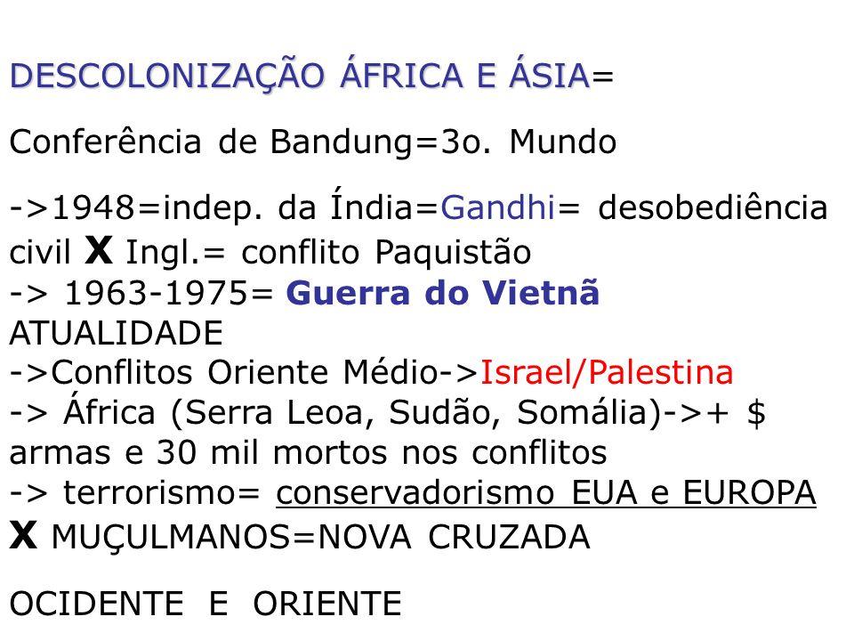 DESCOLONIZAÇÃO ÁFRICA E ÁSIA DESCOLONIZAÇÃO ÁFRICA E ÁSIA= Conferência de Bandung=3o. Mundo ->1948=indep. da Índia=Gandhi= desobediência civil X Ingl.
