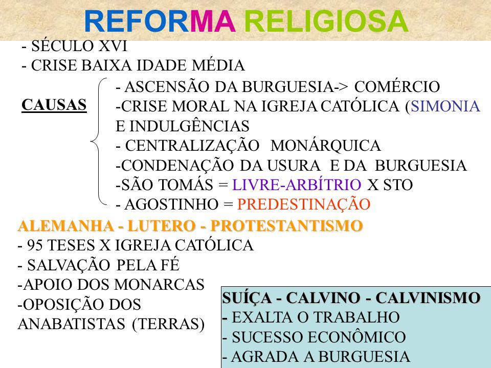 REFORMA RELIGIOSA - SÉCULO XVI - CRISE BAIXA IDADE MÉDIA CAUSAS - ASCENSÃO DA BURGUESIA-> COMÉRCIO -CRISE MORAL NA IGREJA CATÓLICA (SIMONIA E INDULGÊNCIAS - CENTRALIZAÇÃO MONÁRQUICA -CONDENAÇÃO DA USURA E DA BURGUESIA -SÃO TOMÁS = LIVRE-ARBÍTRIO X STO - AGOSTINHO = PREDESTINAÇÃO ALEMANHA - LUTERO - PROTESTANTISMO - 95 TESES X IGREJA CATÓLICA - SALVAÇÃO PELA FÉ -APOIO DOS MONARCAS -OPOSIÇÃO DOS ANABATISTAS (TERRAS) SUÍÇA - CALVINO - CALVINISMO - - EXALTA O TRABALHO - SUCESSO ECONÔMICO - AGRADA A BURGUESIA