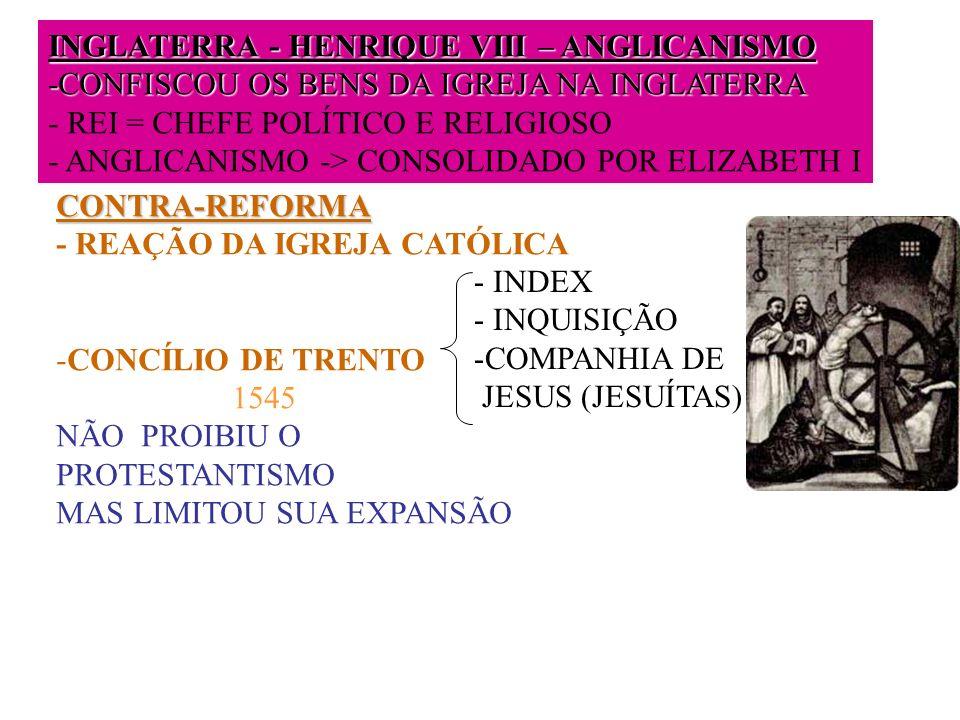 INGLATERRA - HENRIQUE VIII – ANGLICANISMO -CONFISCOU OS BENS DA IGREJA NA INGLATERRA - REI = CHEFE POLÍTICO E RELIGIOSO - ANGLICANISMO -> CONSOLIDADO POR ELIZABETH I CONTRA-REFORMA - REAÇÃO DA IGREJA CATÓLICA -CONCÍLIO DE TRENTO 1545 NÃO PROIBIU O PROTESTANTISMO MAS LIMITOU SUA EXPANSÃO - INDEX - INQUISIÇÃO -COMPANHIA DE JESUS (JESUÍTAS)