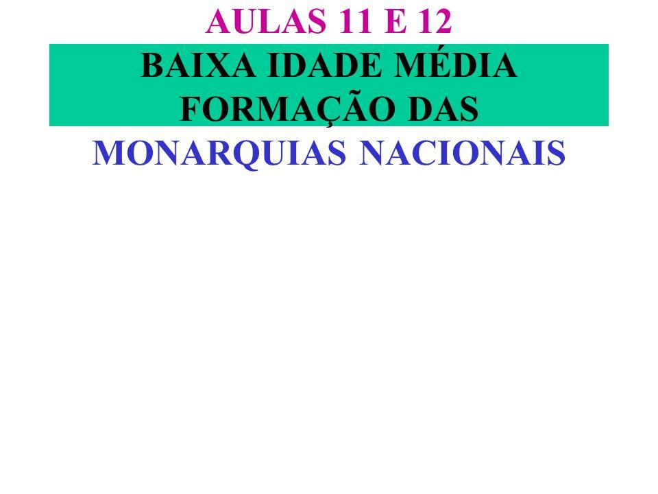 Formação da França FIM DO IMPÉRIO CAROLÍNGIO ->HUGO CAPETO = DINASTIA CAPETÍNGIA = CENTRALIZAÇÃO FELIPE IV (O BELO) = TRIBUTOS DO CLERO -ESTADOS GERAIS = PARLAMENTO CISMA DO OCIDENTE = DOIS PAPAS UM EM ROMA E OUTRO NA FRANÇA.