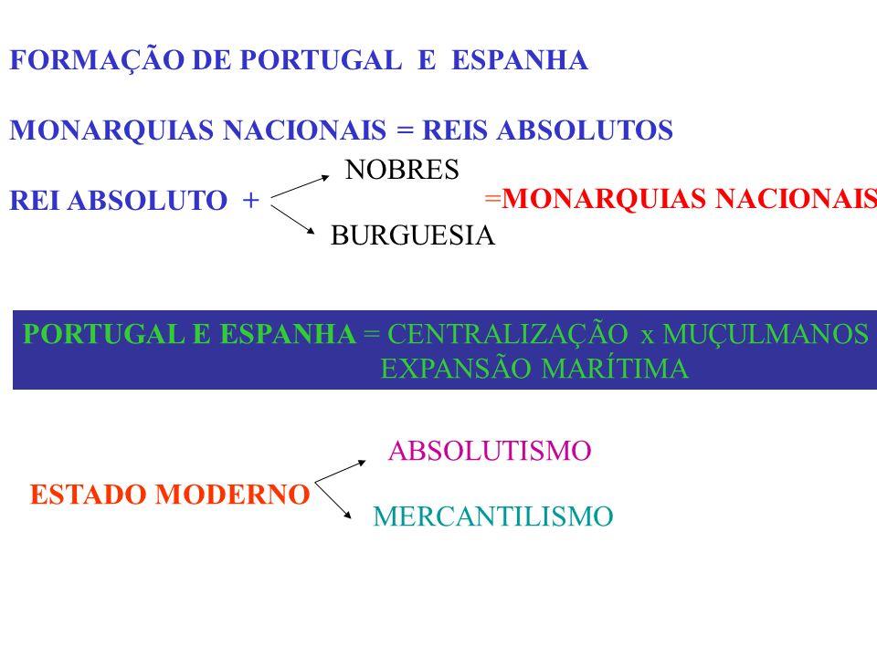 FORMAÇÃO DE PORTUGAL E ESPANHA MONARQUIAS NACIONAIS = REIS ABSOLUTOS REI ABSOLUTO + NOBRES BURGUESIA =MONARQUIAS NACIONAIS PORTUGAL E ESPANHA = CENTRALIZAÇÃO x MUÇULMANOS EXPANSÃO MARÍTIMA ESTADO MODERNO ABSOLUTISMO MERCANTILISMO
