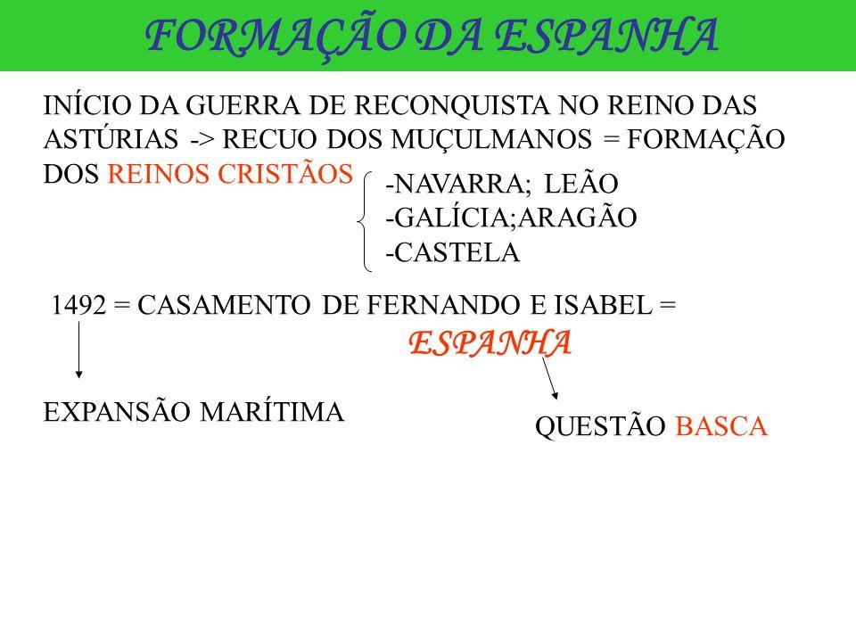 FORMAÇÃO DA ESPANHA INÍCIO DA GUERRA DE RECONQUISTA NO REINO DAS ASTÚRIAS -> RECUO DOS MUÇULMANOS = FORMAÇÃO DOS REINOS CRISTÃOS -NAVARRA; LEÃO -GALÍCIA;ARAGÃO -CASTELA 1492 = CASAMENTO DE FERNANDO E ISABEL = ESPANHA EXPANSÃO MARÍTIMA QUESTÃO BASCA