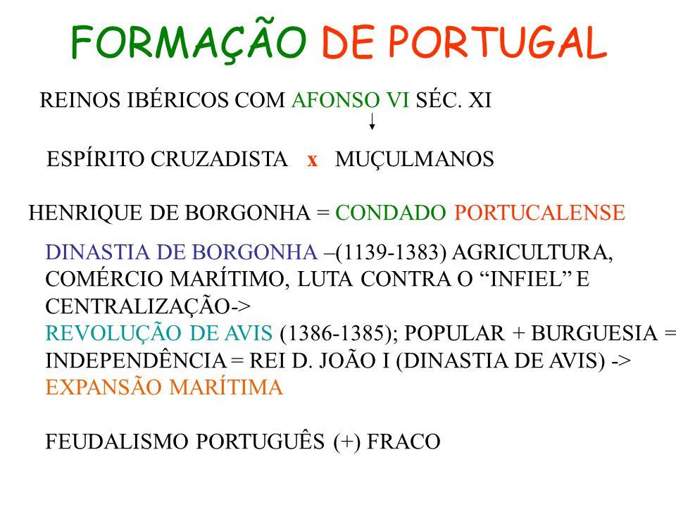 FORMAÇÃO DE PORTUGAL REINOS IBÉRICOS COM AFONSO VI SÉC.