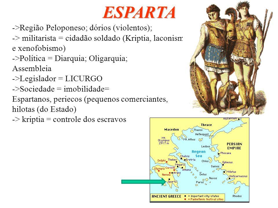 ATENAS ->Região da Ática; ->comércio marítimo -.Sociedade= eupátridas, demiurgos (comércio),metecos (estrangeiros), thetas (excluídos) e escravos ->Política -> da monarquia até democracia (homens atenienses) Assembléia ->Legisladores: a)Dracon= leis escritas= diminuir os conflitos sociais b)Sólon = fim da escravidão por dívida; república censitária c)Clístenes = democracia somente os cidadãos (com escravidão);ostracismo