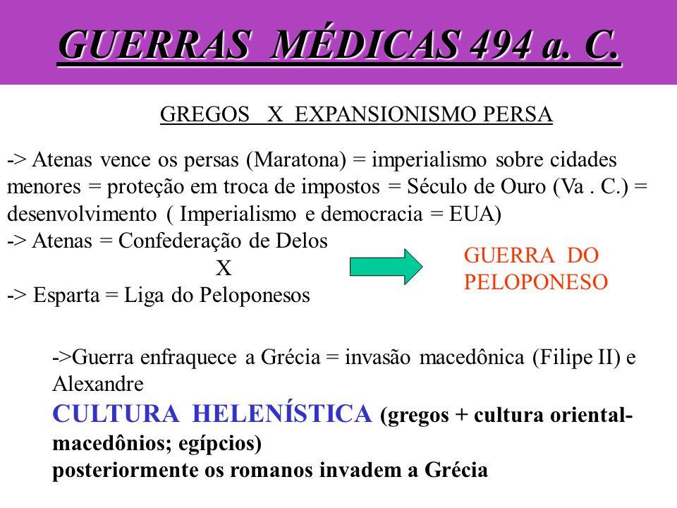 GUERRAS MÉDICAS 494 a. C. GREGOS X EXPANSIONISMO PERSA -> Atenas vence os persas (Maratona) = imperialismo sobre cidades menores = proteção em troca d