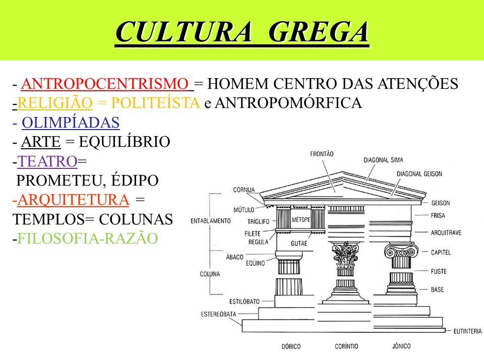 CULTURA GREGA - ANTROPOCENTRISMO = HOMEM CENTRO DAS ATENÇÕES -RELIGIÃO = POLITEÍSTA e ANTROPOMÓRFICA - OLIMPÍADAS - ARTE = EQUILÍBRIO -TEATRO= PROMETE