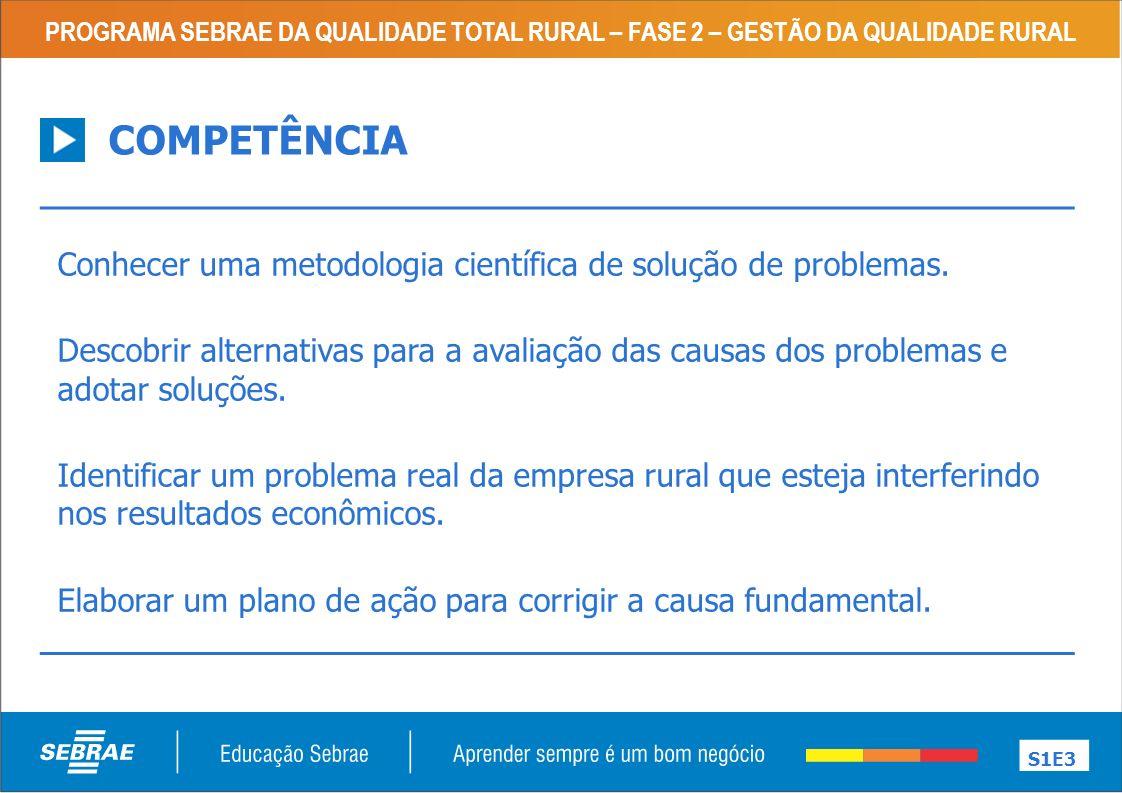 PROGRAMA SEBRAE DA QUALIDADE TOTAL RURAL – FASE 2 – GESTÃO DA QUALIDADE RURAL S1E3 COMPETÊNCIA Conhecer uma metodologia científica de solução de problemas.
