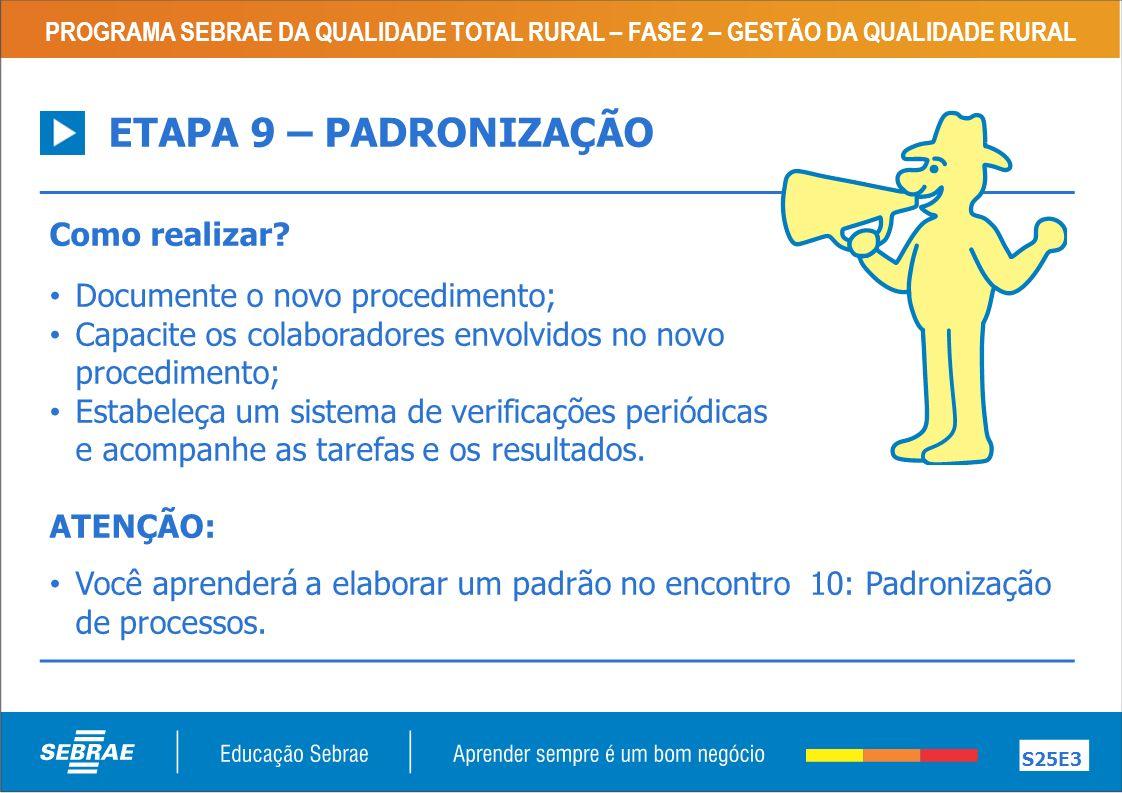 PROGRAMA SEBRAE DA QUALIDADE TOTAL RURAL – FASE 2 – GESTÃO DA QUALIDADE RURAL S25E3 Como realizar.