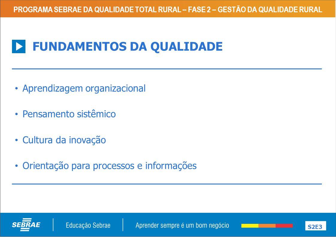 PROGRAMA SEBRAE DA QUALIDADE TOTAL RURAL – FASE 2 – GESTÃO DA QUALIDADE RURAL S3E3 R$ CAUSASCONSEQUÊNCIAS PROBLEMA é...