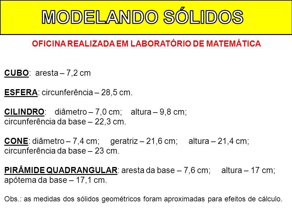 OFICINA REALIZADA EM LABORATÓRIO DE MATEMÁTICA CUBO: aresta – 7,2 cm ESFERA: circunferência – 28,5 cm. CILINDRO: diâmetro – 7,0 cm; altura – 9,8 cm; c