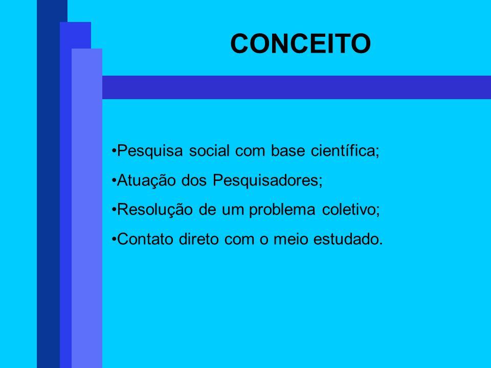 CONCEITO Pesquisa social com base científica; Atuação dos Pesquisadores; Resolução de um problema coletivo; Contato direto com o meio estudado.