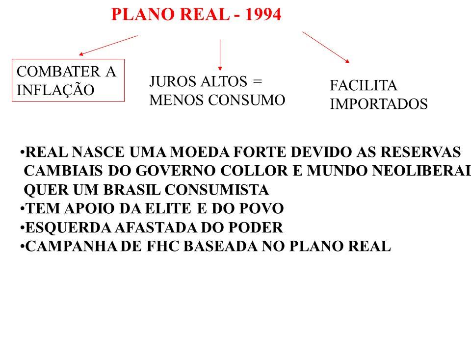 PLANO REAL - 1994 COMBATER A INFLAÇÃO JUROS ALTOS = MENOS CONSUMO FACILITA IMPORTADOS REAL NASCE UMA MOEDA FORTE DEVIDO AS RESERVAS CAMBIAIS DO GOVERN