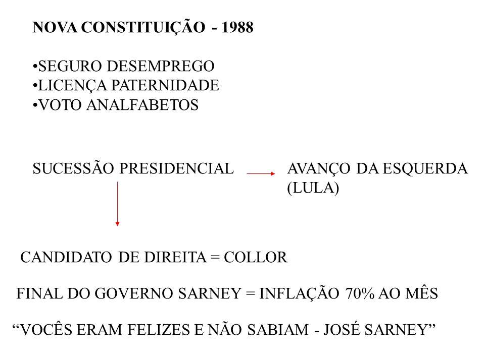 NOVA CONSTITUIÇÃO - 1988 SEGURO DESEMPREGO LICENÇA PATERNIDADE VOTO ANALFABETOS SUCESSÃO PRESIDENCIALAVANÇO DA ESQUERDA (LULA) CANDIDATO DE DIREITA =