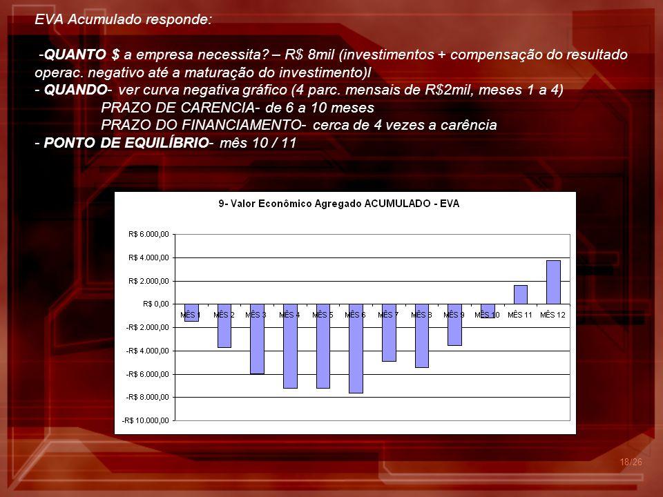 17 Gráfico + Comentário- valoriza o gráfico e fixa conclusão que interessa Pesquisa –Celulóide perde sempre –Projetor = $ PC –Direto no PC- até 12 pes