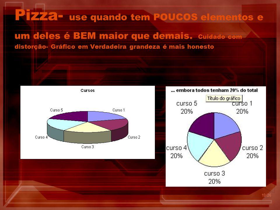 18 EVA Acumulado responde: -QUANTO $ a empresa necessita? – R$ 8mil (investimentos + compensação do resultado operac. negativo até a maturação do inve