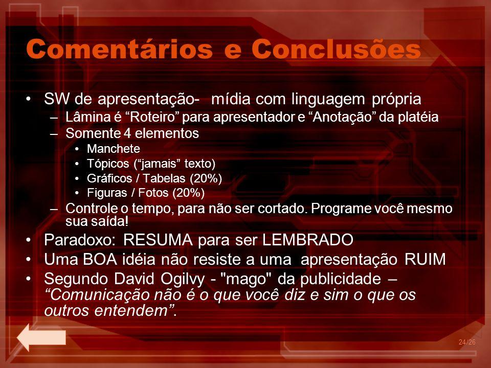 23 2.5- Último slide- FECHAMENTO Conteúdo obrigatório –Muito Obrigado!! –Identificação apresentador – cartão de visita email, site www, fone Facilite.