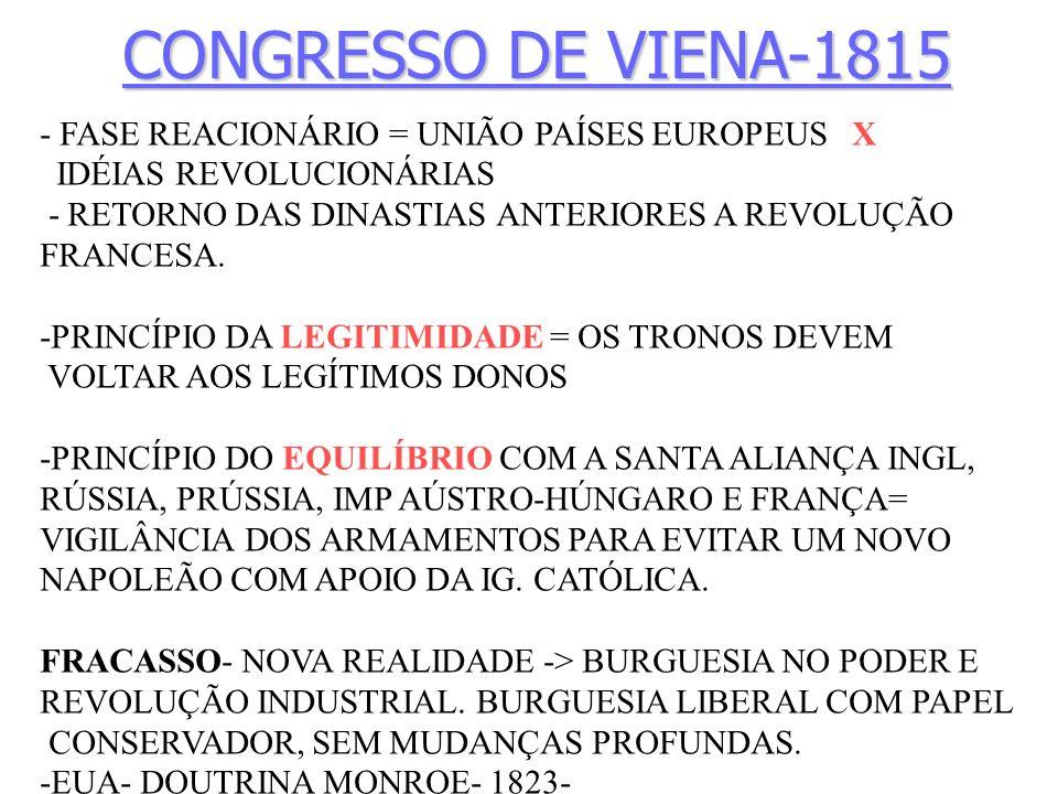 CONGRESSO DE VIENA-1815 - FASE REACIONÁRIO = UNIÃO PAÍSES EUROPEUS X IDÉIAS REVOLUCIONÁRIAS - RETORNO DAS DINASTIAS ANTERIORES A REVOLUÇÃO FRANCESA. -