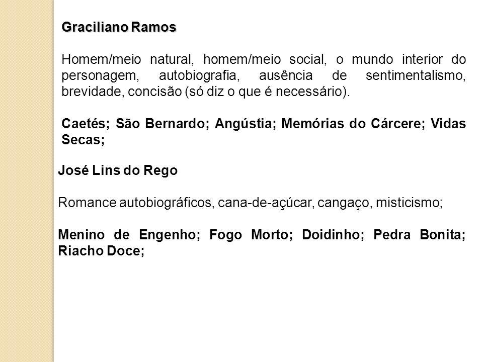 Graciliano Ramos Homem/meio natural, homem/meio social, o mundo interior do personagem, autobiografia, ausência de sentimentalismo, brevidade, concisã