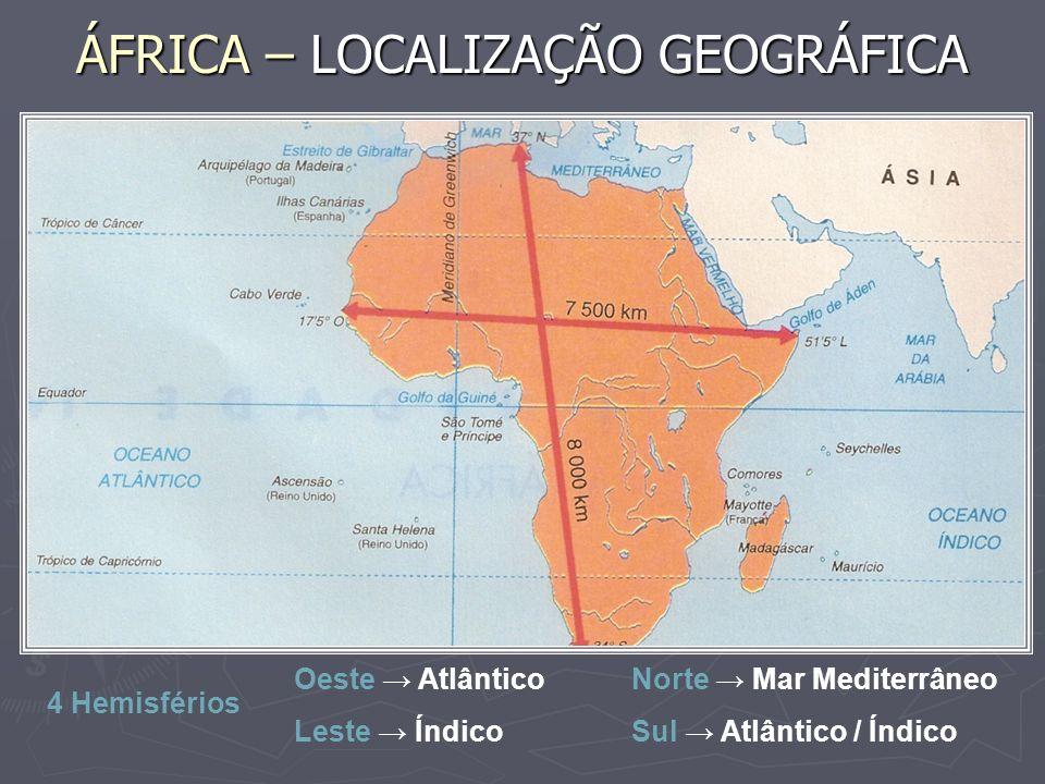 ÁFRICA – LOCALIZAÇÃO GEOGRÁFICA 4 Hemisférios Norte Mar Mediterrâneo Sul Atlântico / Índico Oeste Atlântico Leste Índico