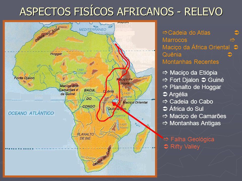 ASPECTOS FISÍCOS AFRICANOS - RELEVO Cadeia do Atlas Marrocos Maciço da África Oriental Quênia Montanhas Recentes Maciço da Etiópia Fort Djalon Guiné P