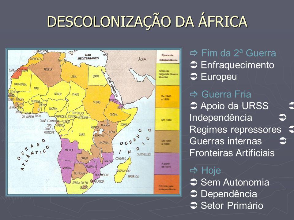 DESCOLONIZAÇÃO DA ÁFRICA Fim da 2ª Guerra Enfraquecimento Europeu Guerra Fria Apoio da URSS Independência Regimes repressores Guerras internas Frontei